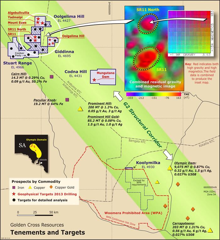 图1 - GCR矿权地和勘探目标